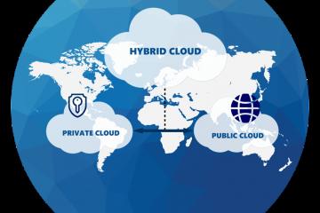 Mengenal Hybrid Cloud dan Manfaatnya