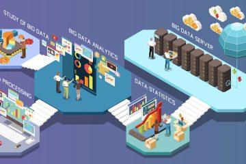 Pentingnya Sistem Informasi Manajemen Bagi Perusahaan